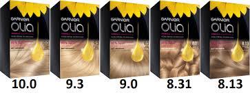 Garnier Olia farba do włosów różne kolory
